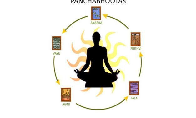 Five Elements (Panchabhoota) Part -1